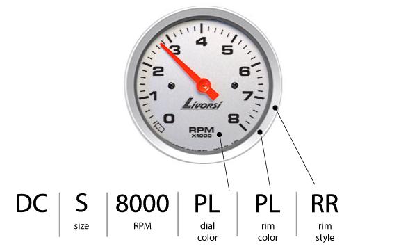 Livorsi Mega Race Tachometer Breakdown